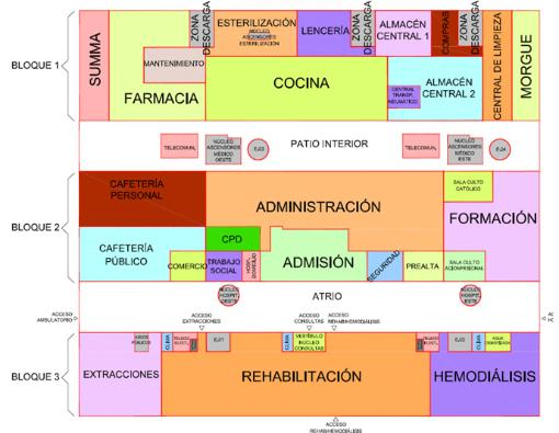 Plano del centro hospital universitario rey juan carlos for Plano distribucion clinica dental
